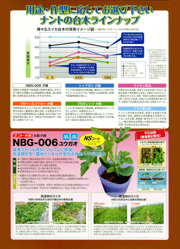 ナント種苗株式会社 / ユウガオ / ナント交配 / NBG-006